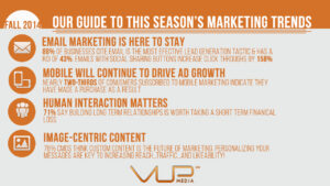 FallMarketingTrends_092014-VUPmedia
