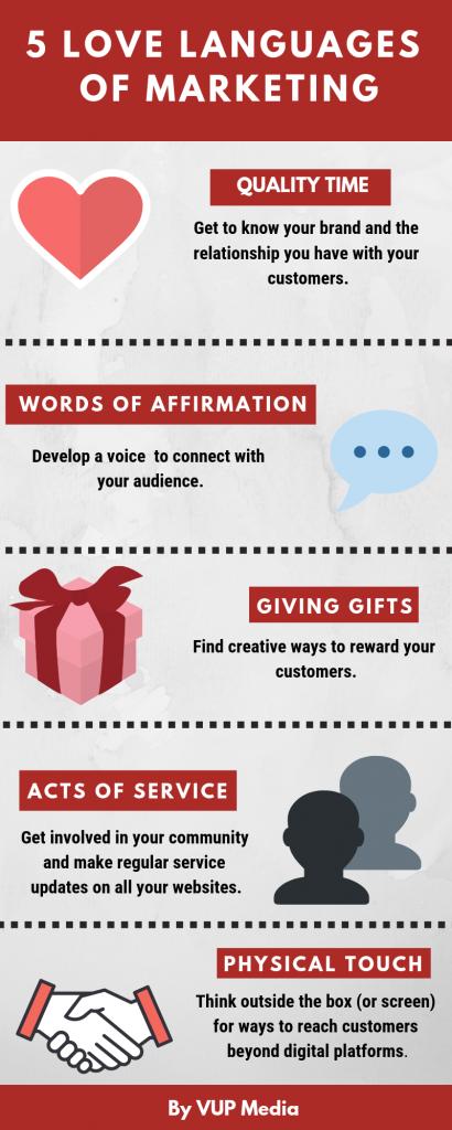 love languages of marketing