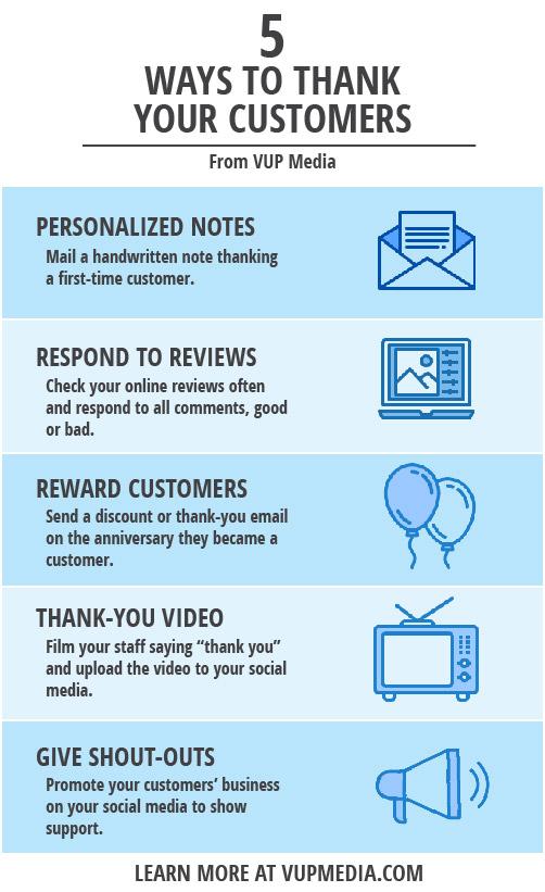 5 Ways to Show Customer Appreciation