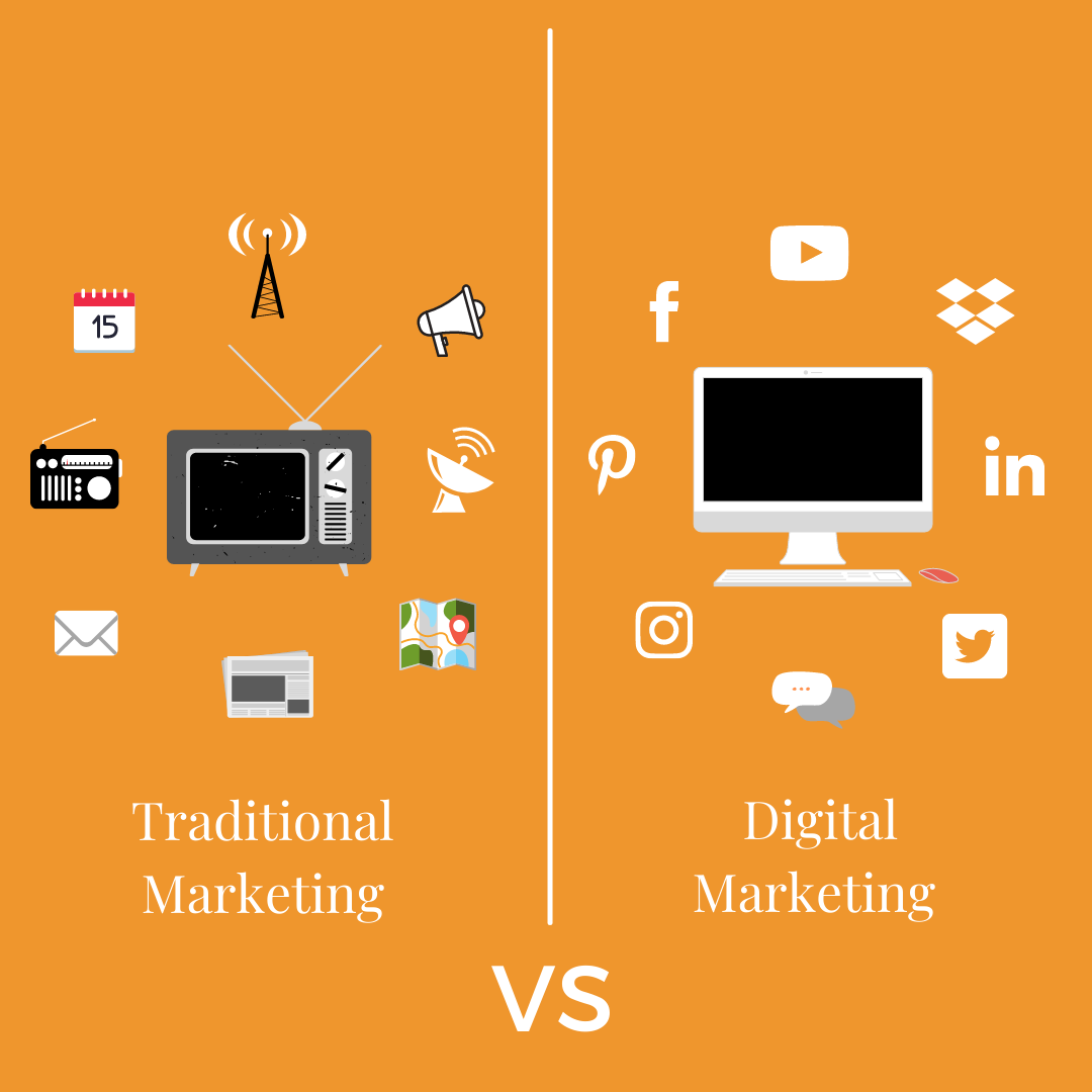 WHICH IS BETTER: TRADITIONAL OR DIGITAL ADVERTISING?